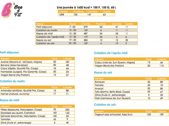 Exemple de journ e 1600 calories special vegetarien et vegetalien beexfit - Regime 1800 calories ...