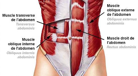 Cervical osteokhondroz les douleurs à la déglutition